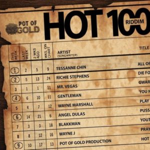 Hot 100 Riddim [Pot of Gold Records] (2018)